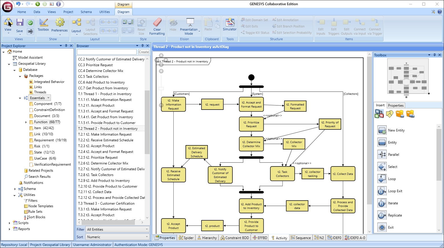 Specify, analyze, and communicate system behavior with your chosen blend of SysML and traditional notations.