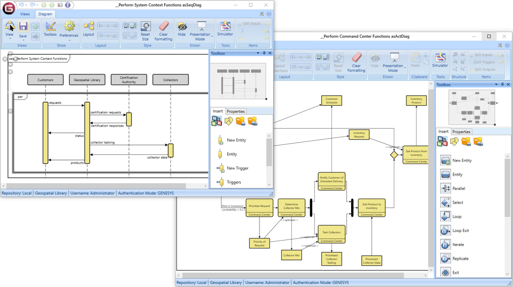 Vitech's software helps define both sides of the architecture – the behavioral and the physical – and the alignment between them. Model behavior graphically with the ease of drawing a flow chart.