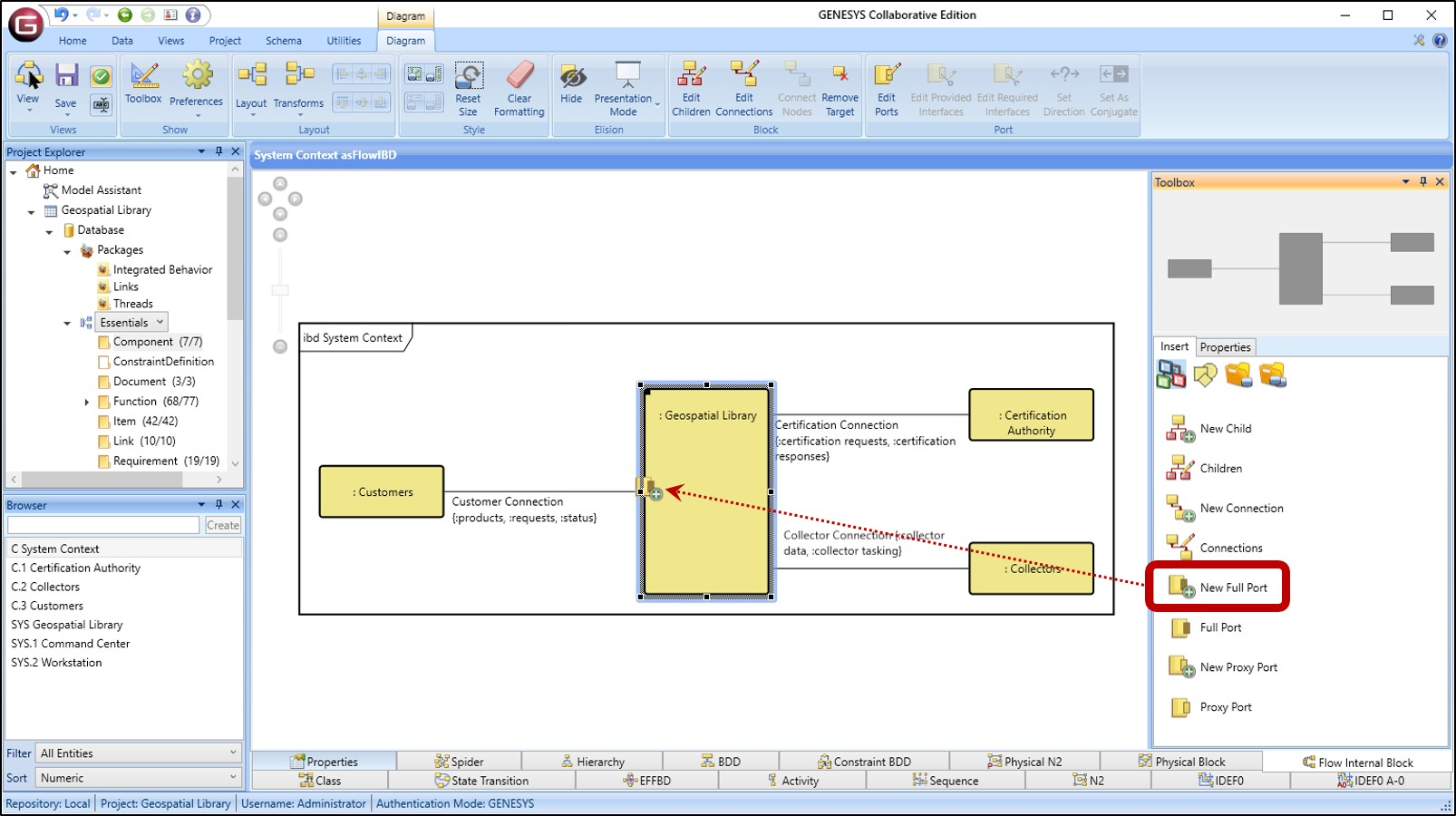 Visually construct your model with powerful systems semantics and the ease of Visio.